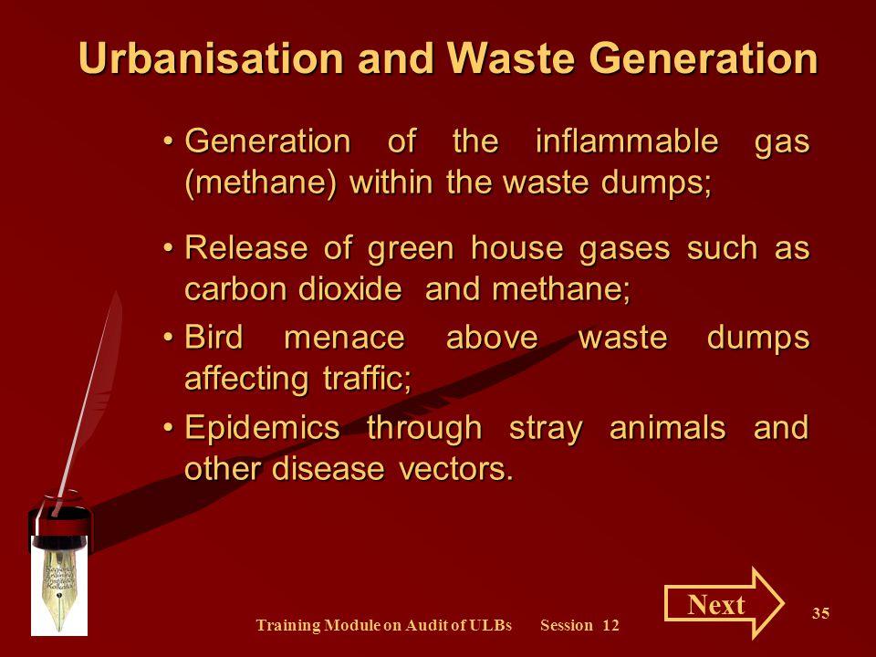 Urbanisation and Waste Generation