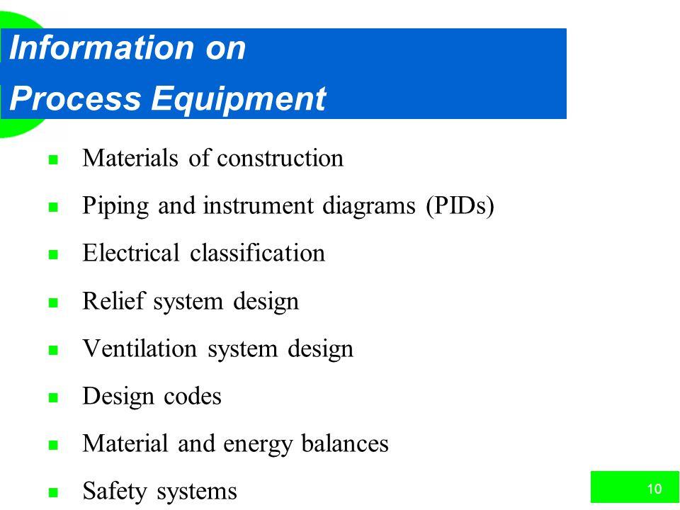 Information on Process Equipment