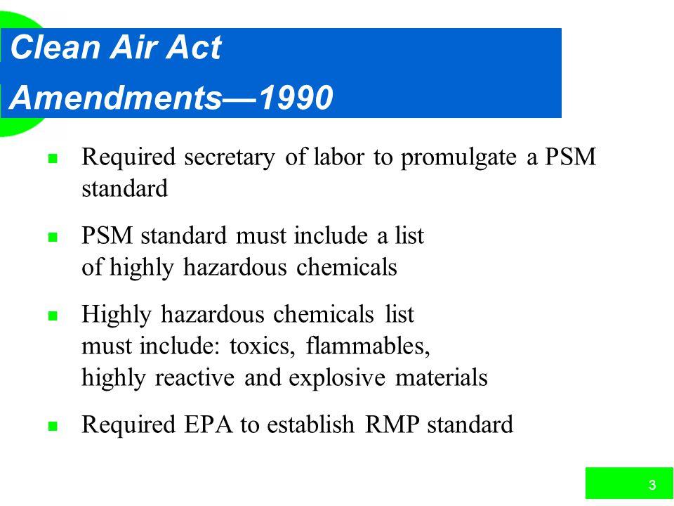Clean Air Act Amendments—1990