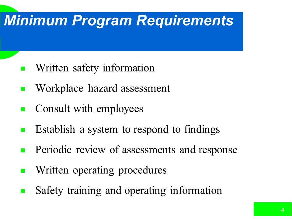 Minimum Program Requirements