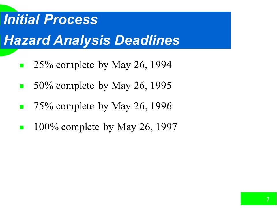 Initial Process Hazard Analysis Deadlines