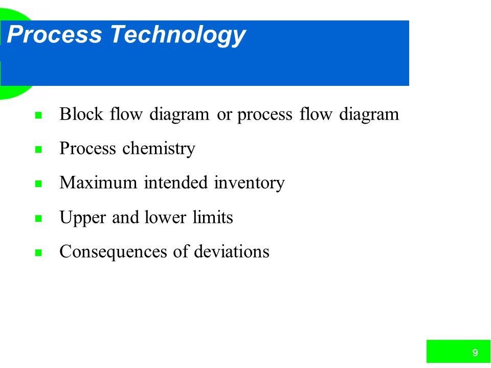 Process Technology Block flow diagram or process flow diagram