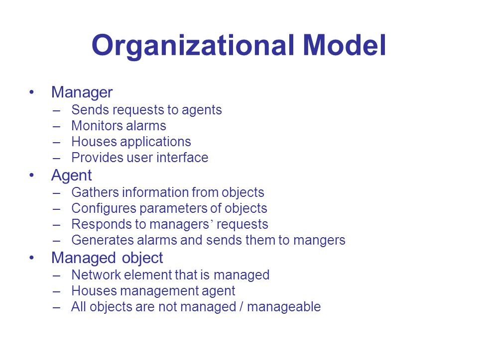 Organizational Model Manager Agent Managed object