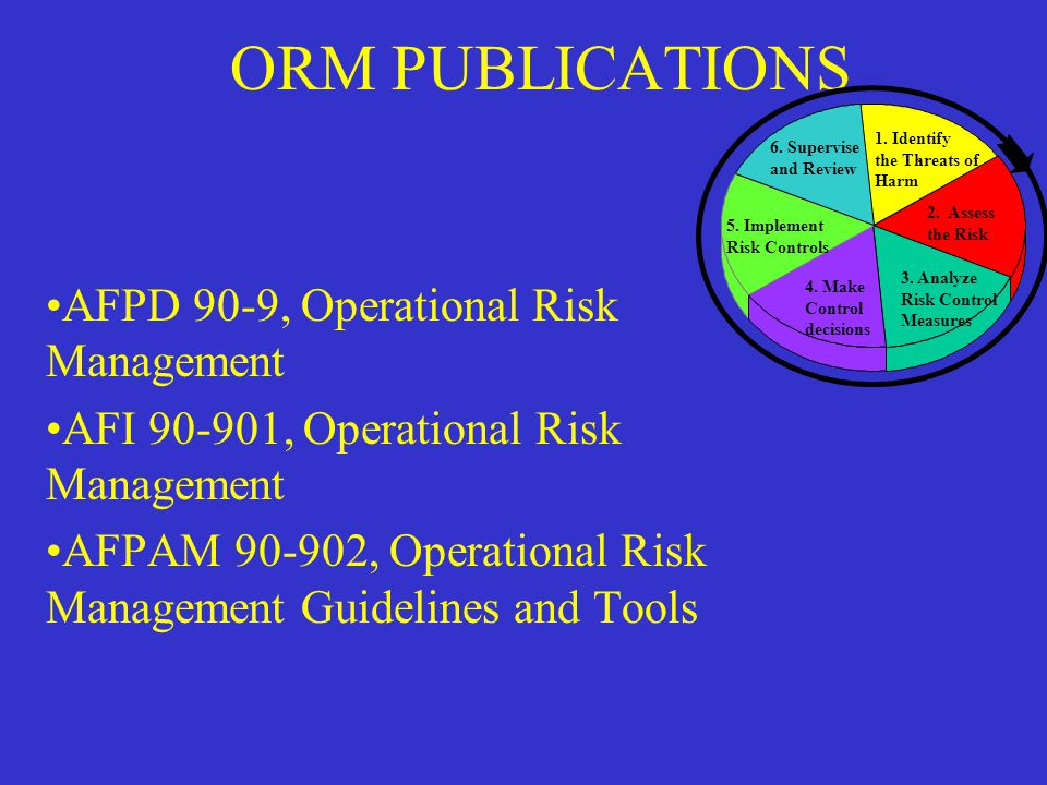 ORM PUBLICATIONS AFPD 90-9, Operational Risk Management