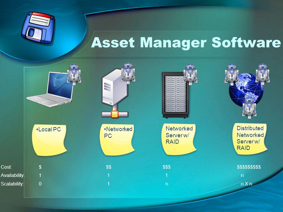 Asset Manager Software