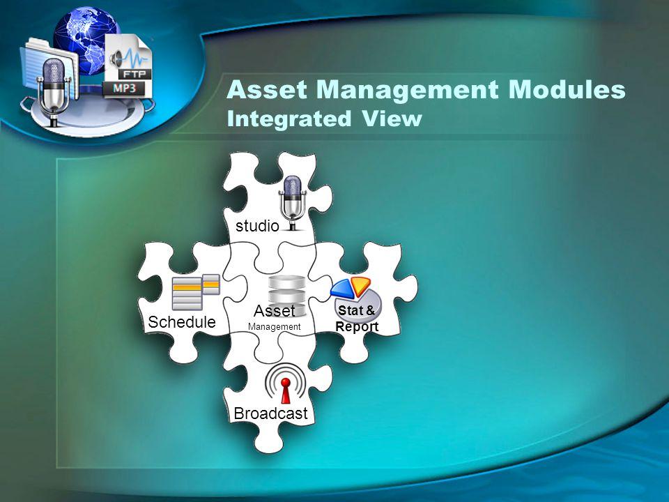 Asset Management Modules Integrated View