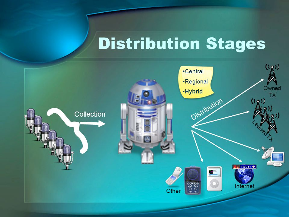} Distribution Stages Distribution Collection Central Regional Hybrid