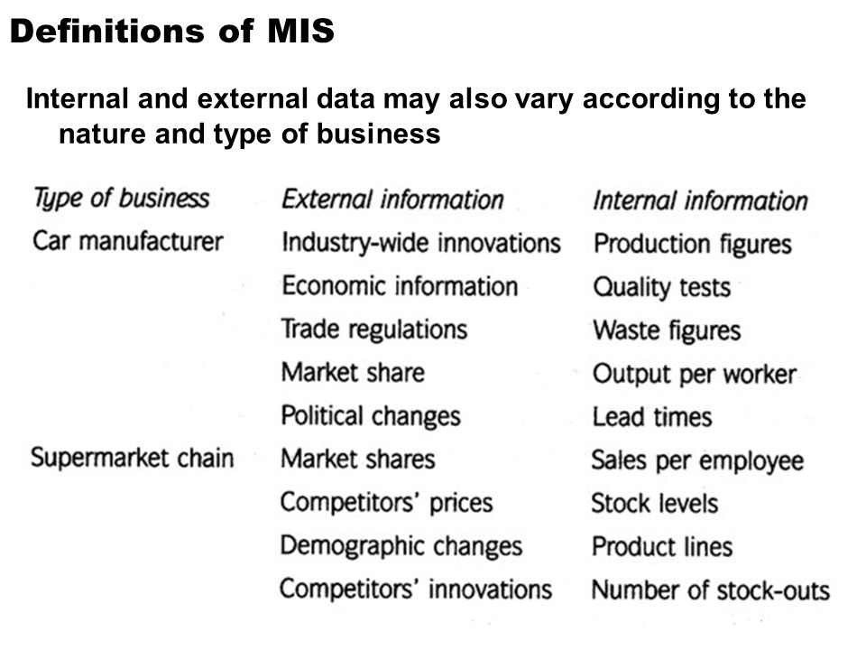 Definitions of MIS Internal and external data may also vary according to the nature and type of business.