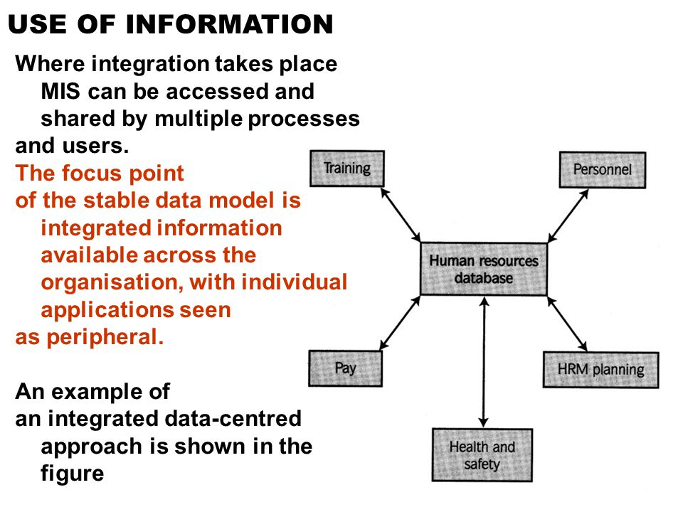 USE OF INFORMATION Where integration takes place MIS can be accessed and shared by multiple processes.