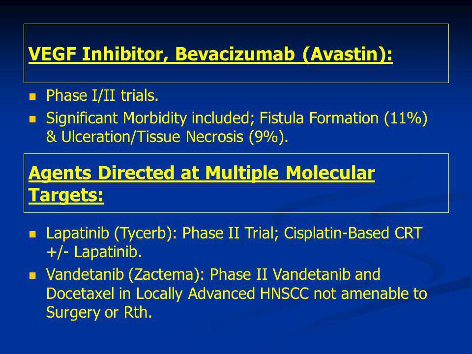 VEGF Inhibitor, Bevacizumab (Avastin):