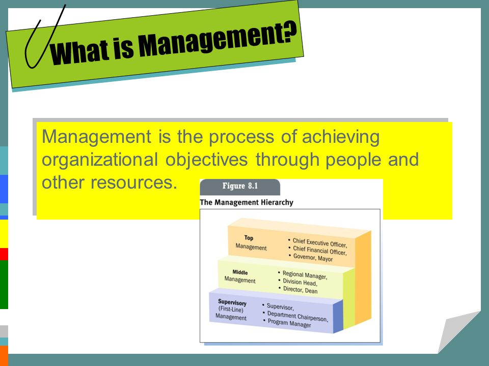 What is Management Management is the process of achieving organizational objectives through people and other resources.