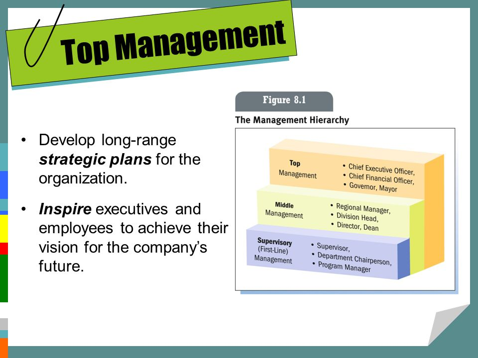 Top Management Develop long-range strategic plans for the organization.