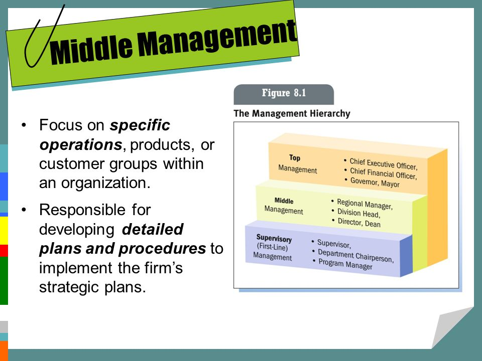 Middle Management Focus on specific operations, products, or customer groups within an organization.