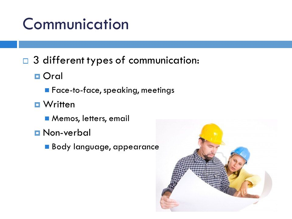 Communication 3 different types of communication: Oral Written