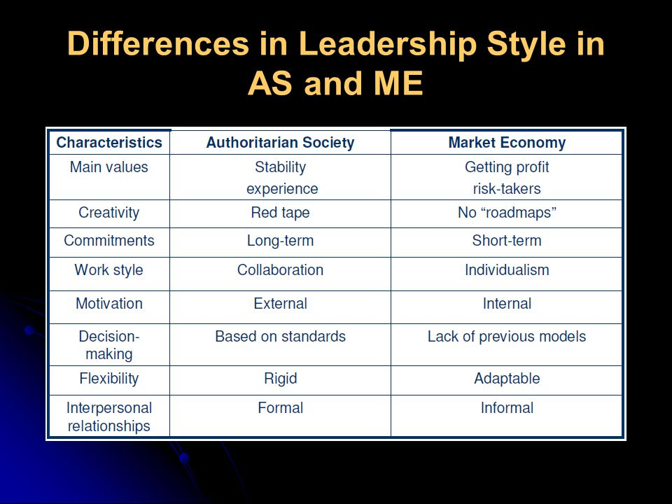 Difference between transitional and transformational