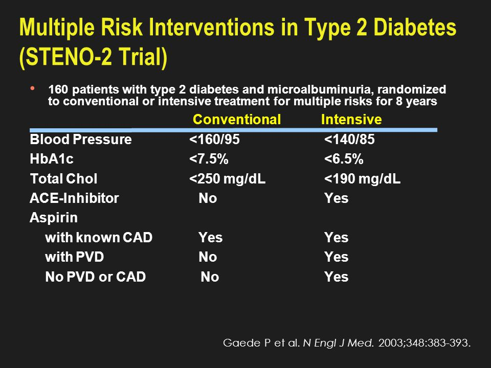 VADT in the context of the natural history of Type 2 Diabetes