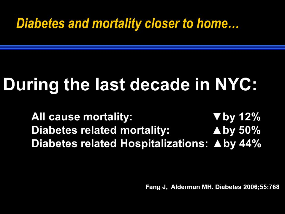 Multiple Risks Interventions in Type 2 Diabetes (STENO -2 Trial)