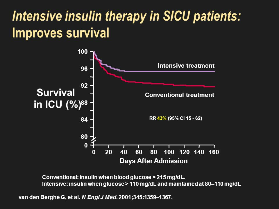 Overview of GIK Therapy for AMI: A 30-Year Prospective