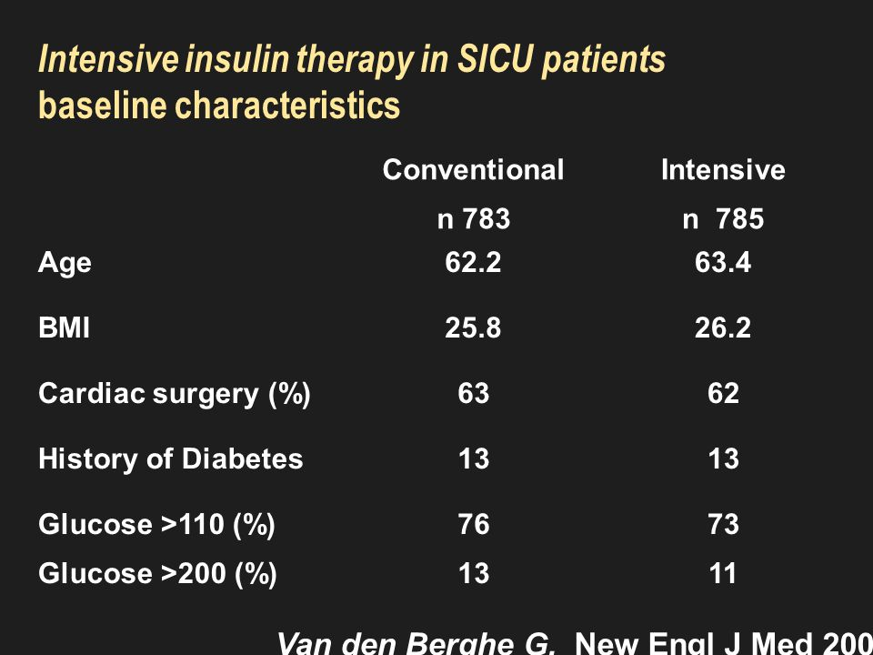 Glucose Insulin and Potassium Infusion (GIK)