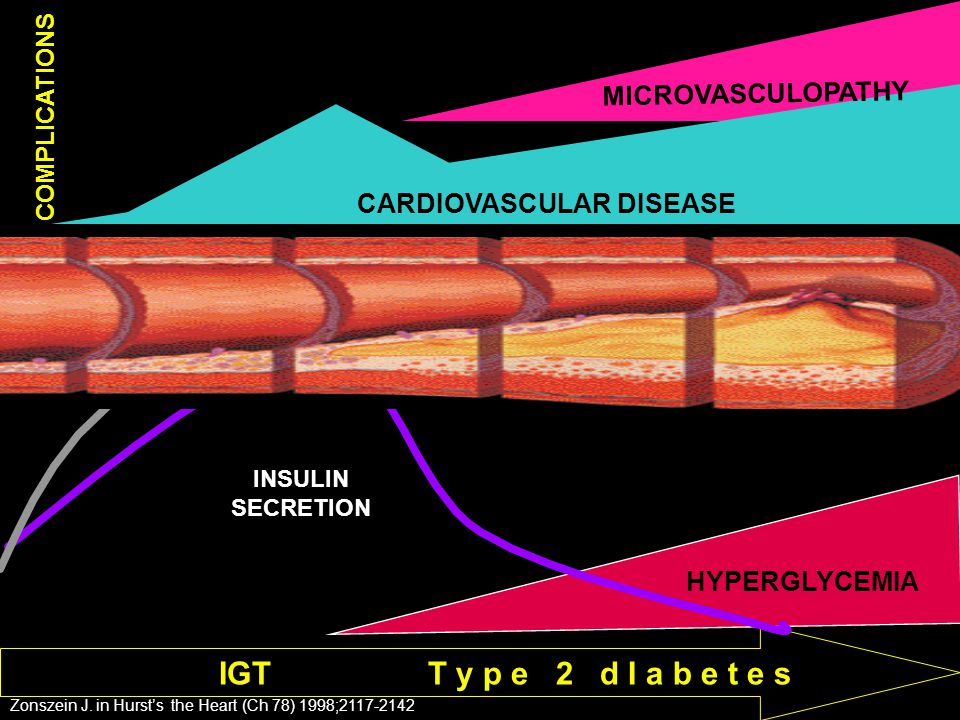 Call Iris Carrasquillo RN, CDE for Diabetes Issues 718 904-2883