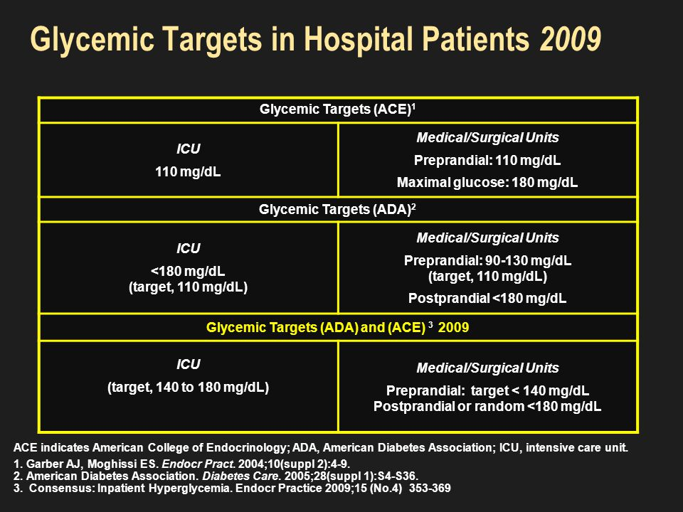 Treating hyperglycemia aggressively may be beneficial and should be done in a sane and cost effective manner