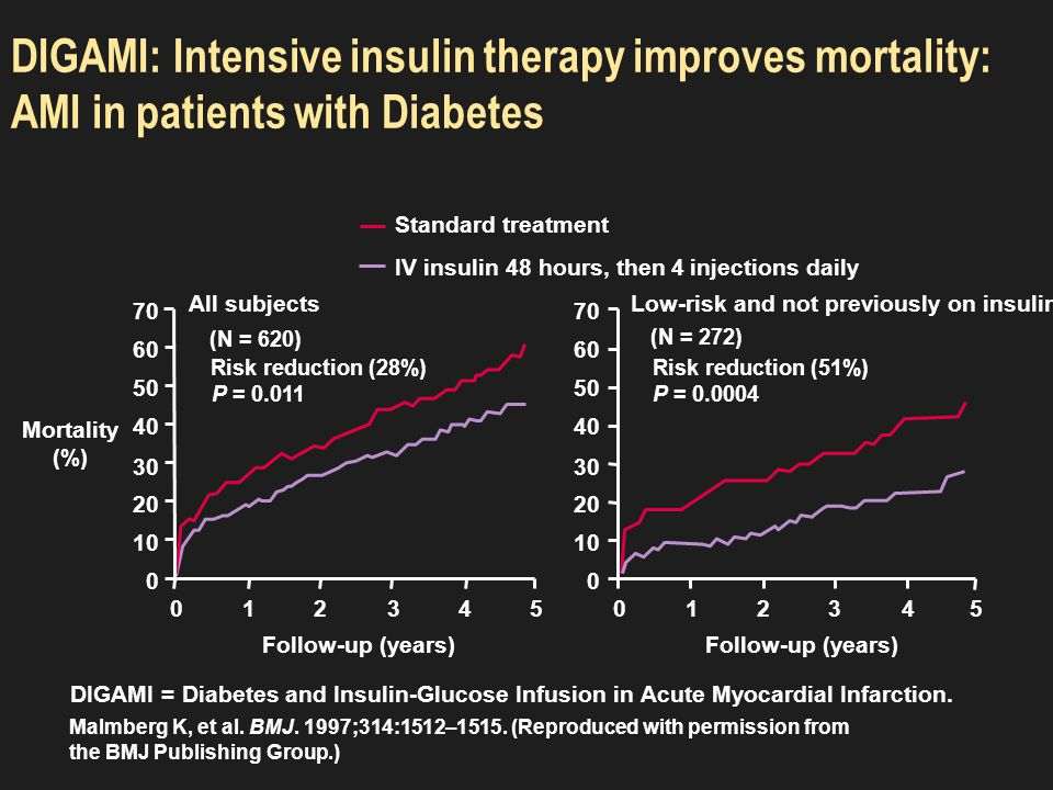 Glycemic Targets in Hospital Patients 2009