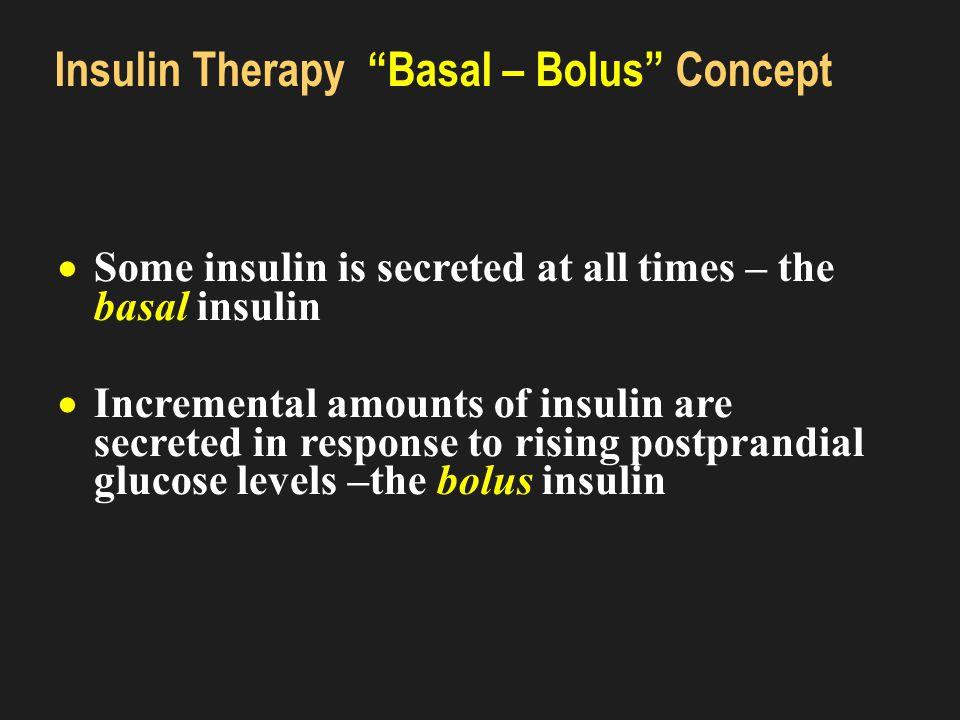 Comparison of Insulin Regimens Among Oral Treatment Failures