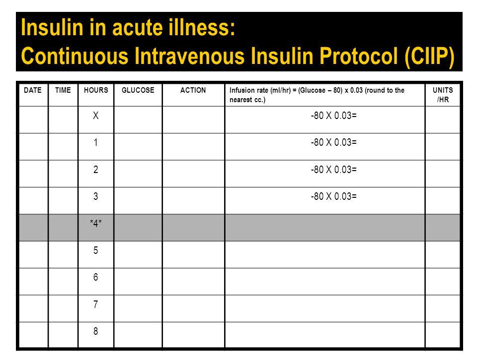 Montefiore Programmed Insulin Therapy: Continuous Intravenous Intensive Insulin Therapy Insulin replacement in T1DM Insulin supplementation in T2DM