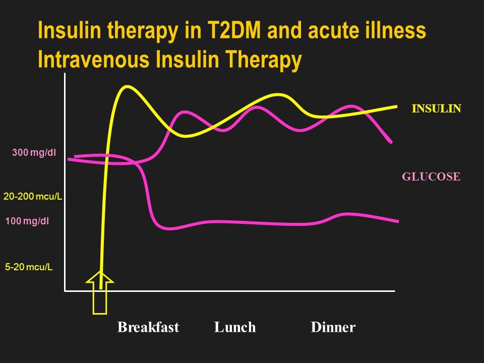 Montefiore: Intravenous Insulin Protocol