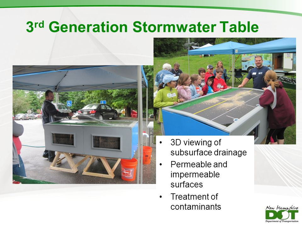 3rd Generation Stormwater Table
