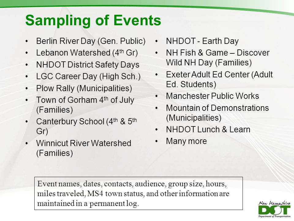 Sampling of Events Berlin River Day (Gen. Public)