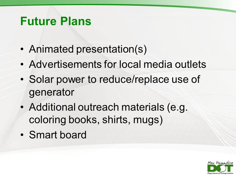 Future Plans Animated presentation(s)