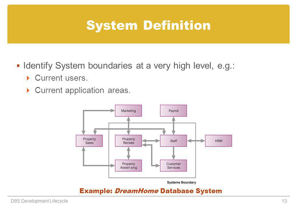 Example: DreamHome Database System