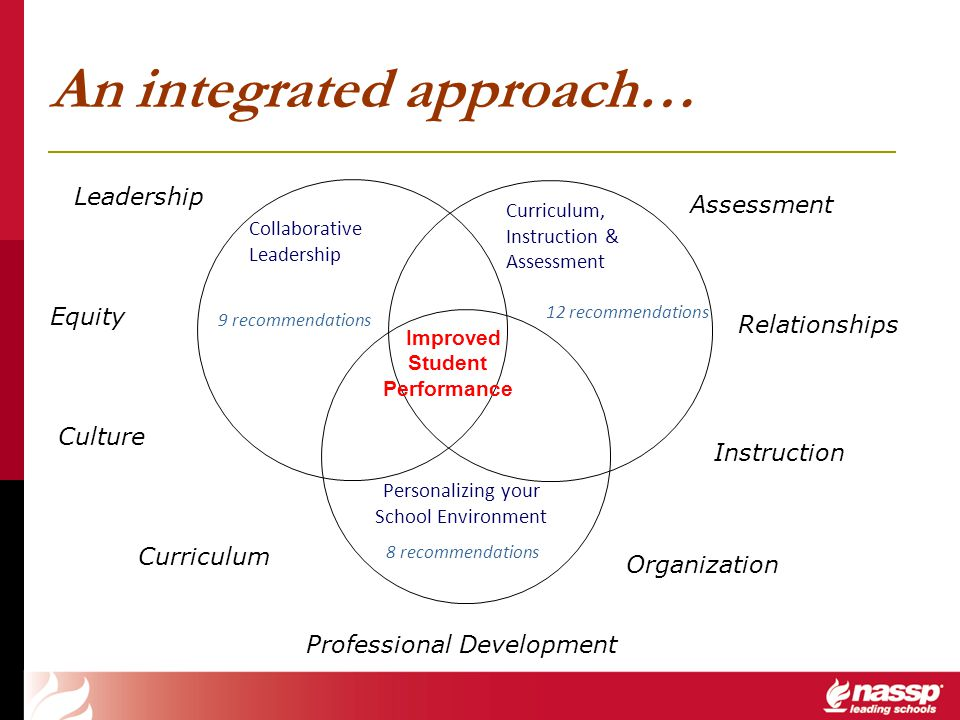 An integrated approach…