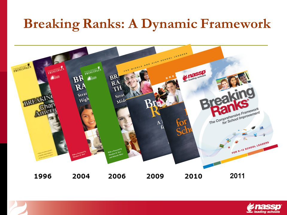 Breaking Ranks: A Dynamic Framework