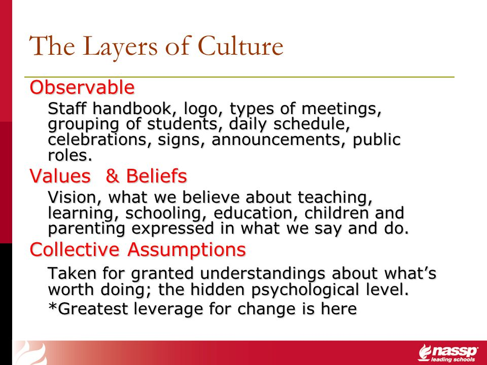 The Layers of Culture Observable Values & Beliefs