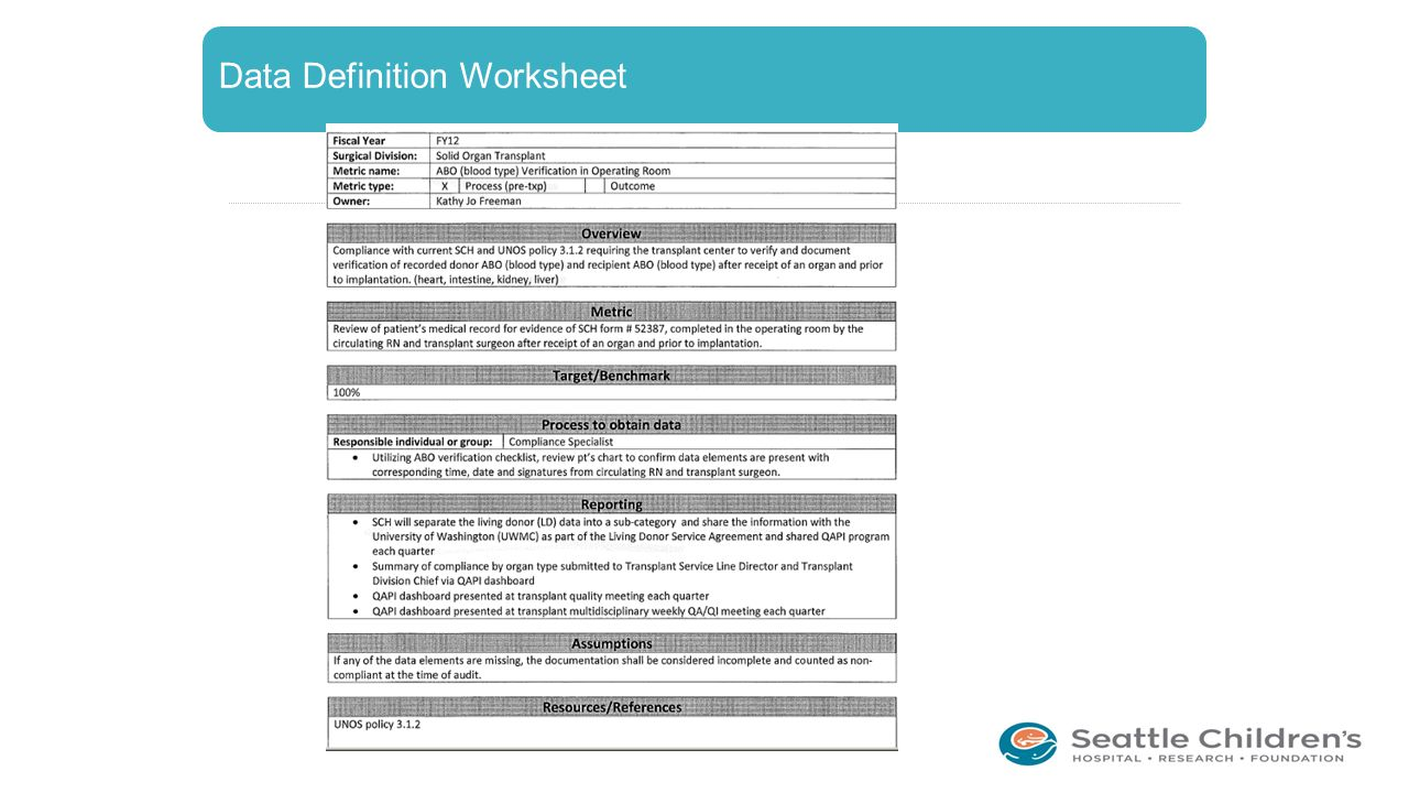 Data Definition Worksheet
