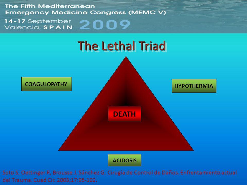 The Lethal Triad DEATH COAGULOPATHY HYPOTHERMIA ACIDOSIS