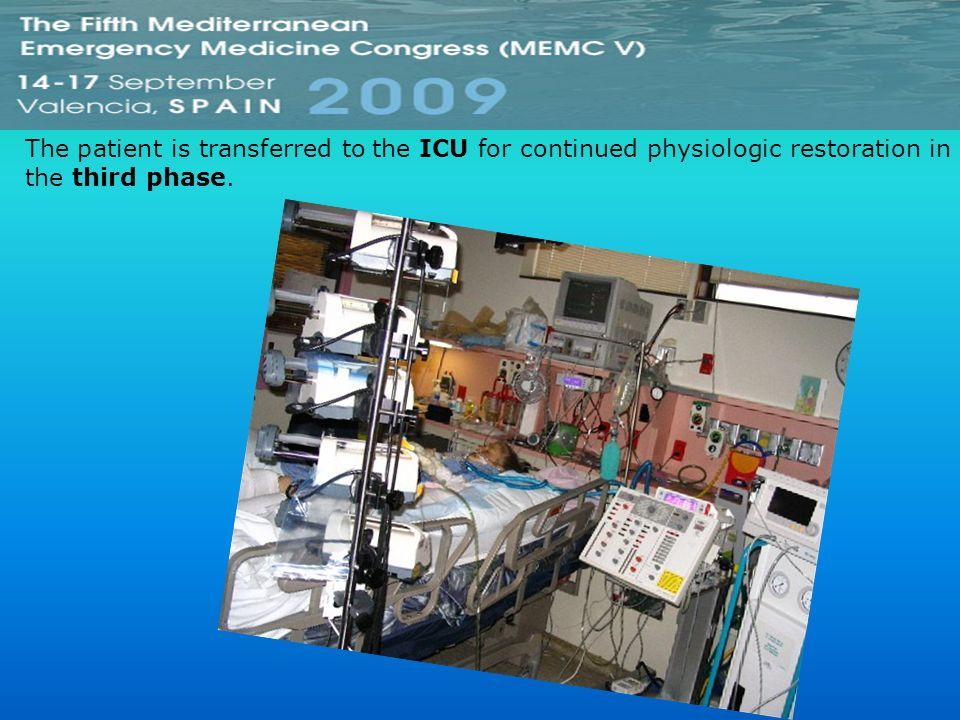 The patient is transferred to the ICU for continued physiologic restoration in the third phase.