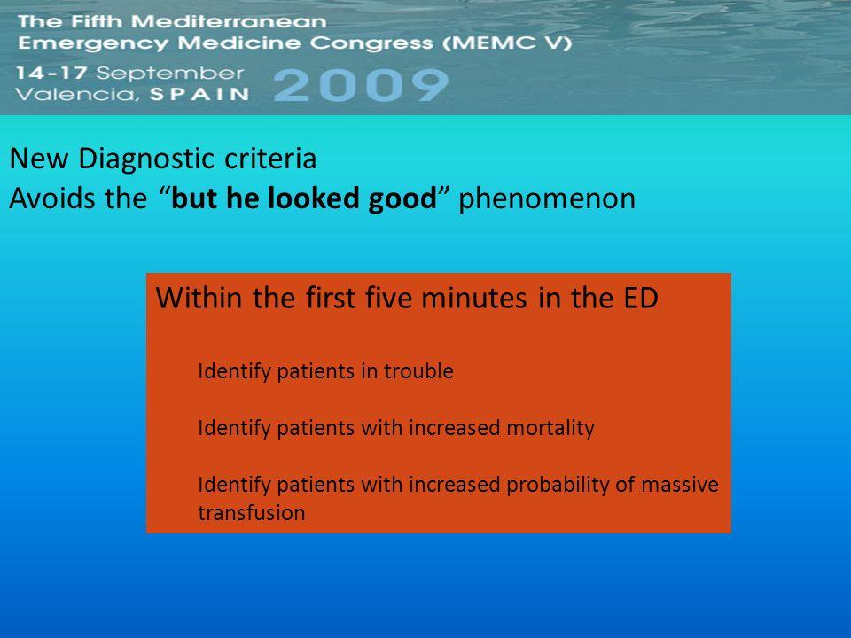 New Diagnostic criteria Avoids the but he looked good phenomenon