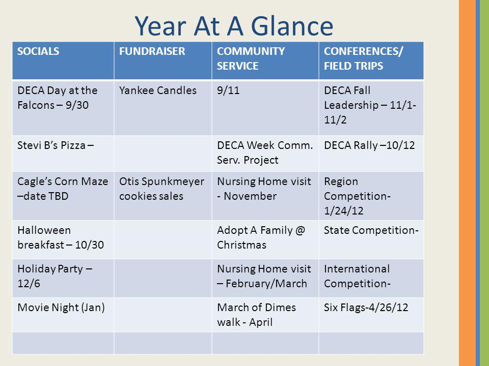 Year At A Glance SOCIALS FUNDRAISER COMMUNITY SERVICE CONFERENCES/