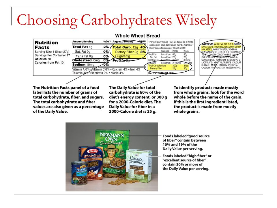 Choosing Carbohydrates Wisely