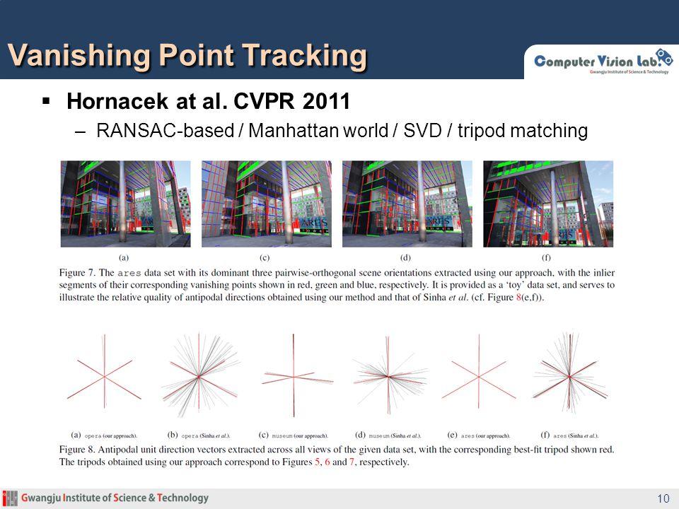 Vanishing Point Tracking