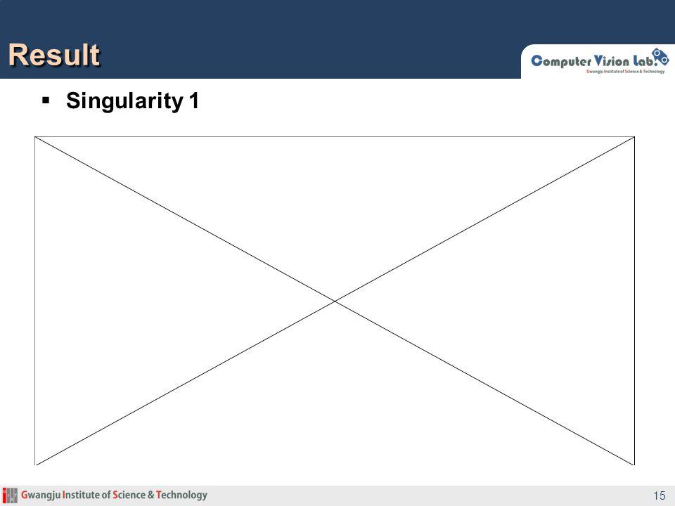 Result Singularity 1