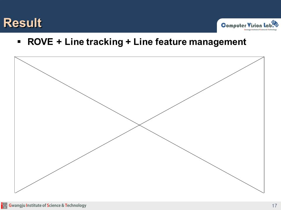 Result ROVE + Line tracking + Line feature management