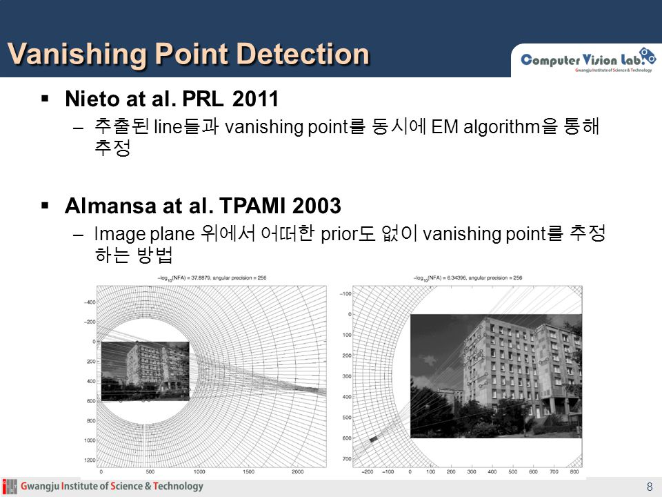 Vanishing Point Detection