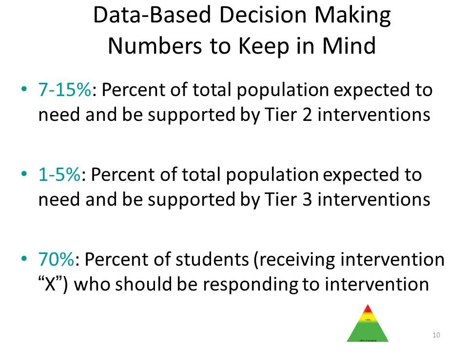 Data-Based Decision Making Numbers to Keep in Mind