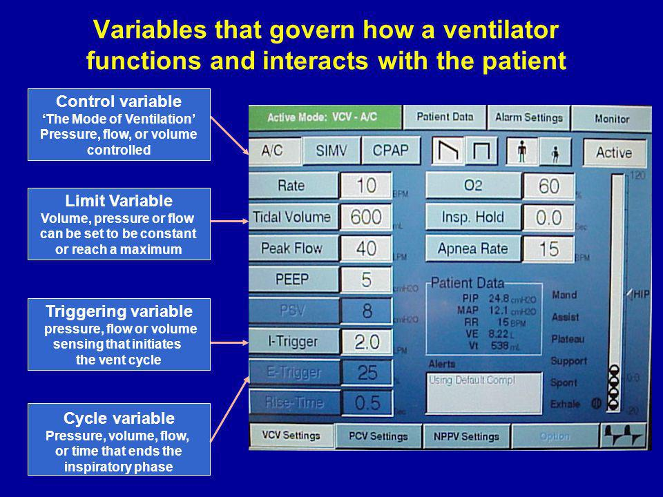 Variables that govern how a ventilator functions and interacts with the patient