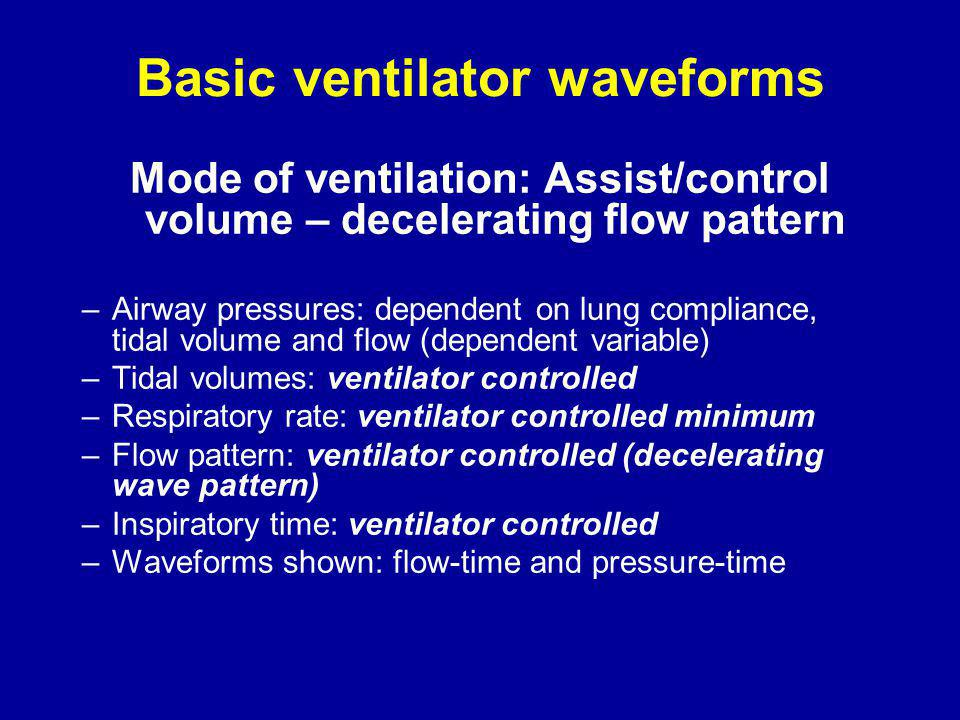 Basic ventilator waveforms