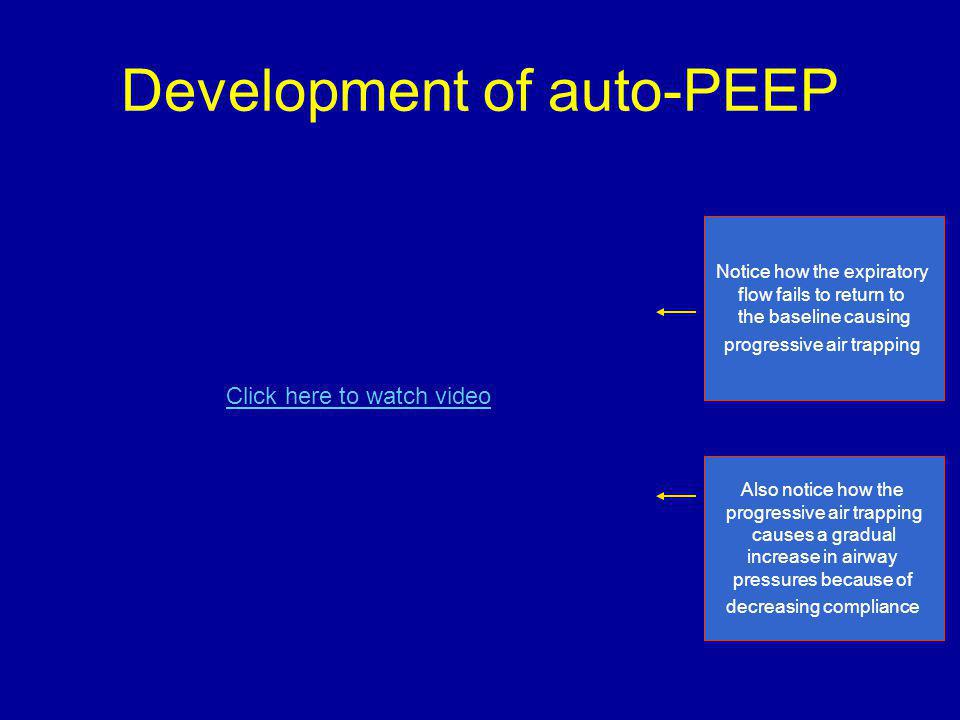 Development of auto-PEEP